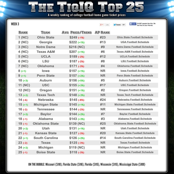 collegefootballtop25week4