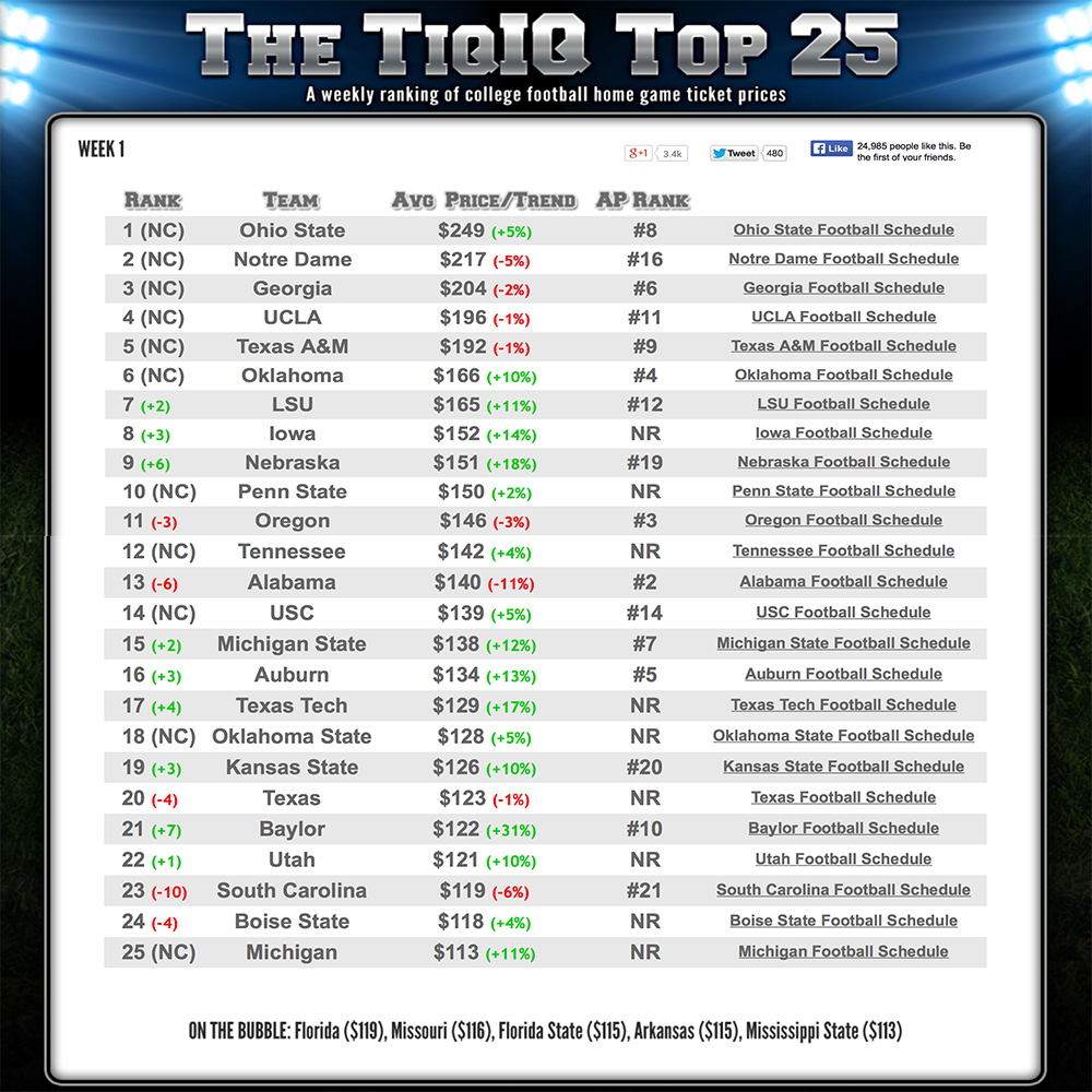 college football lock of the week college football teams schedule